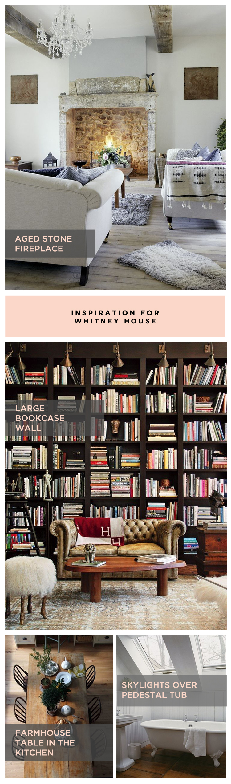 INSPIRATION FOR WHITNEY HOUSE