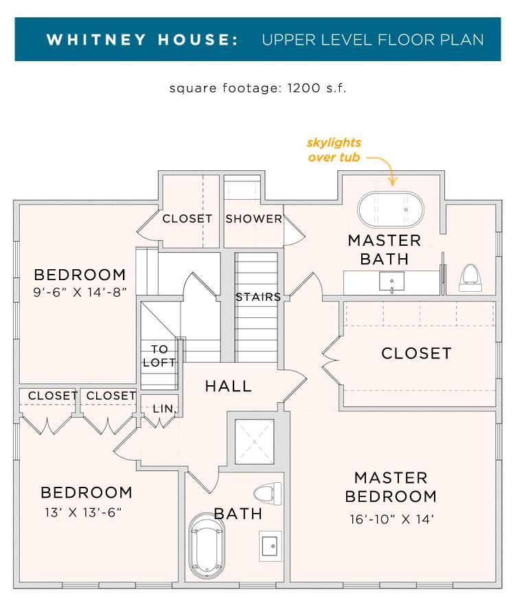 whitney second floor plan