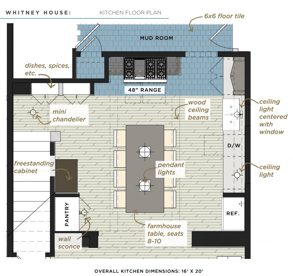 Whitney House Kitchen Floor Plan