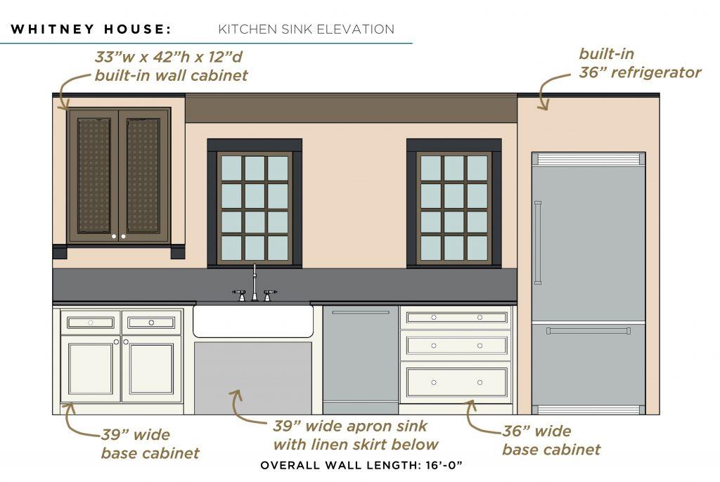 Whitney House Kitchen Sink Elevation