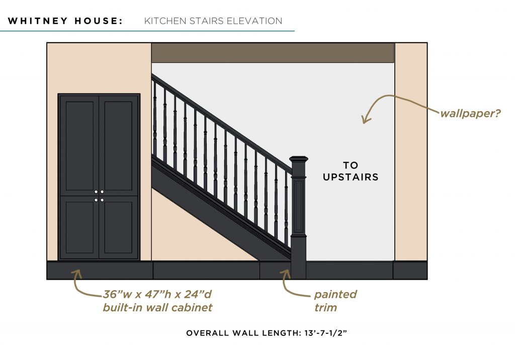 Whitney House Kitchen Stairs Elevation