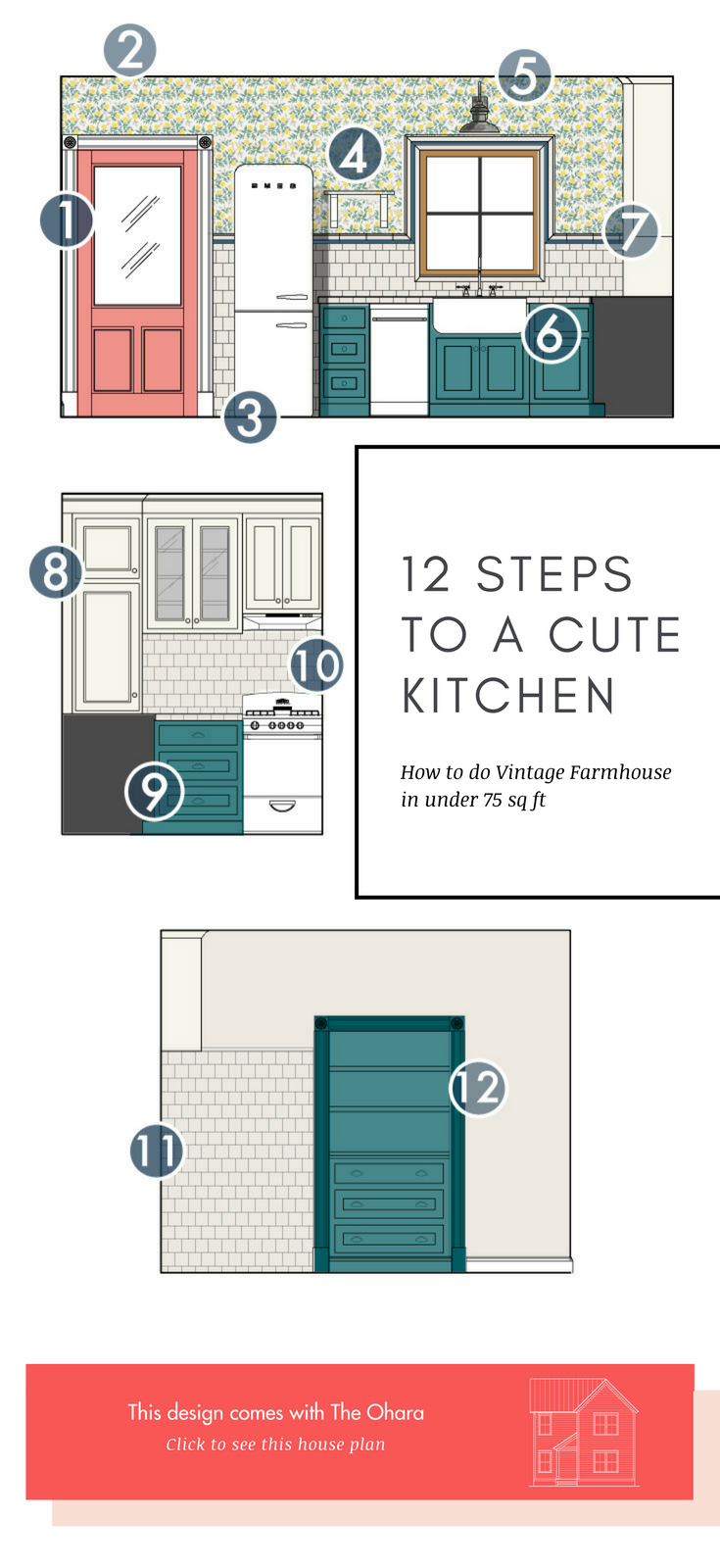 Cute Kitchen Design Ideas modern farmhouse